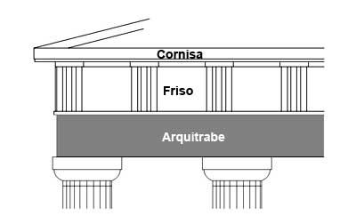 Arquitrabe for Arte arquitectura definicion