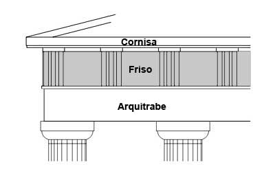 Friso for Obra arquitectonica definicion
