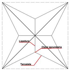 Tercelete for Ornamental definicion